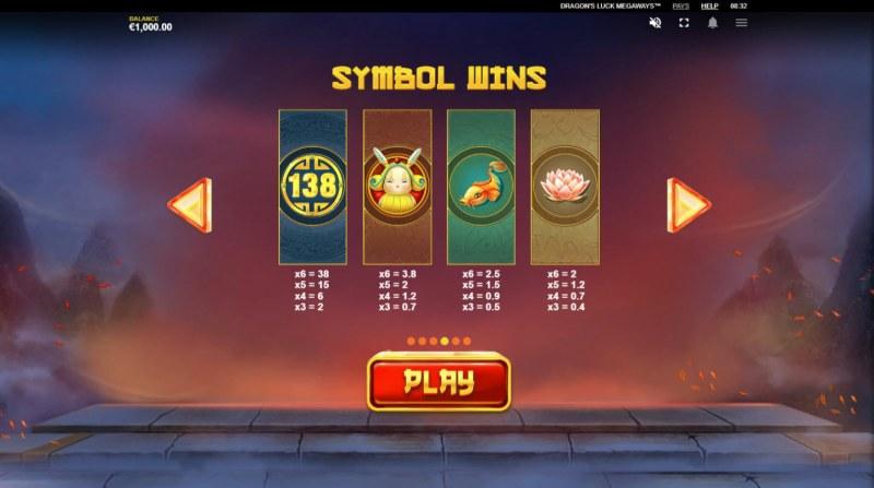 Dragon's Luck Megaways :: Paytable - High Value Symbols