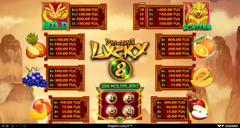 Dragons Lucky 8 :: Paytable