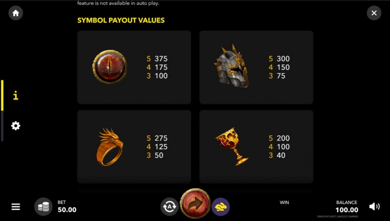 Dragon's Nest :: Paytable - High Value Symbols