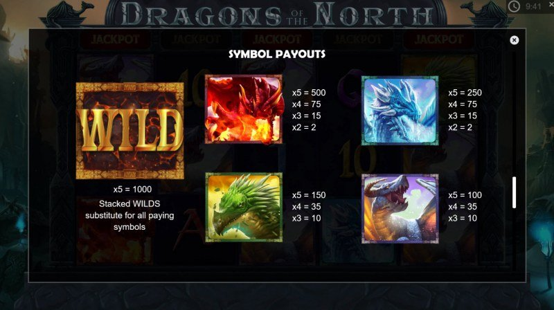 Dragons of the North :: Paytable - High Value Symbols