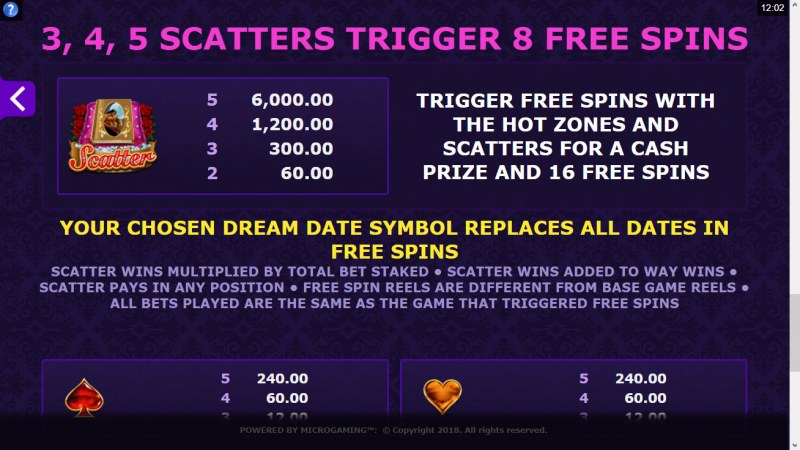 Dream Date :: Free Spin Feature Rules