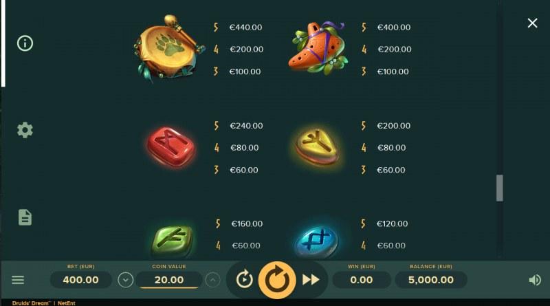 Druids Dream :: Paytable - Low Value Symbols