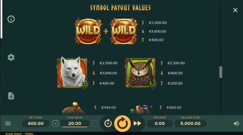 Druids Dream :: Paytable - High Value Symbols
