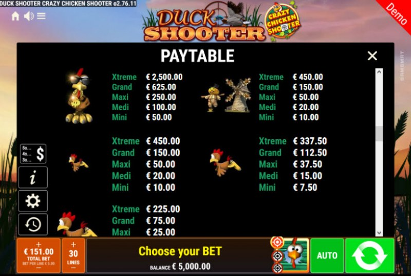 Duck Shooter Crazy Chicken Shooter :: Feature Paytable