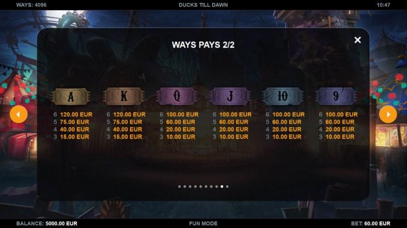 Ducks Till Dawn :: Paytable - Low Value Symbols