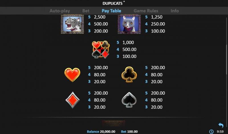 Duplicats :: Paytable - Low Value Symbols