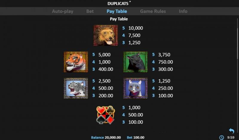 Duplicats :: Paytable - High Value Symbols