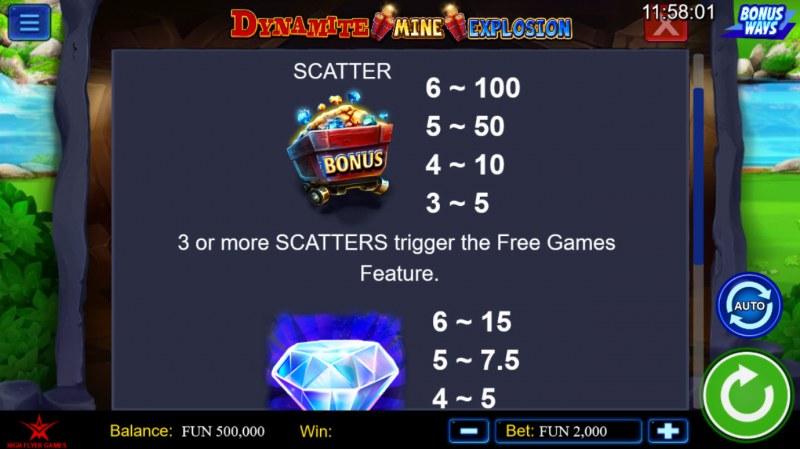 Dynamite Mine Explosion :: Scatter Symbol Rules