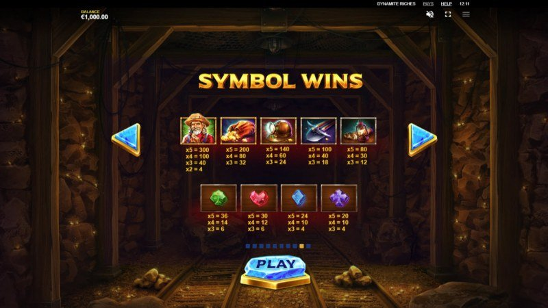 Dynamite Riches :: Paytable