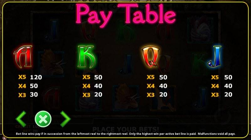 Dyno Clash :: Paytable - Low Value Symbols