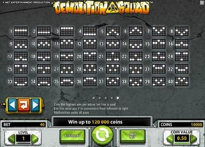 Wild Wild Bet featuring the Video Slots Demolition Squad with a maximum payout of $20,000