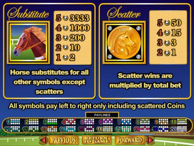 Derby Dollars :: Horse Wild and Gold Coin Scatter Symbol Rules