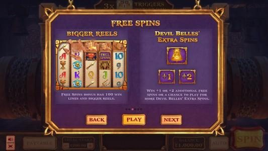 free spins rules and paytable