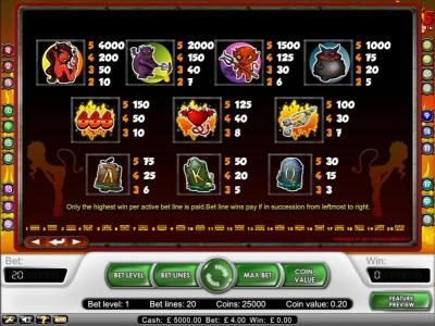 Svedala featuring the Video Slots Devil's Delight with a maximum payout of $20,000