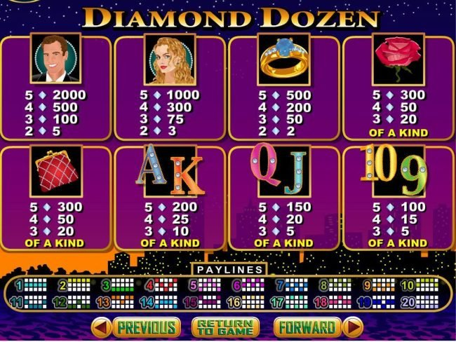 Slot game symbols paytable featuring luxury themed icons.