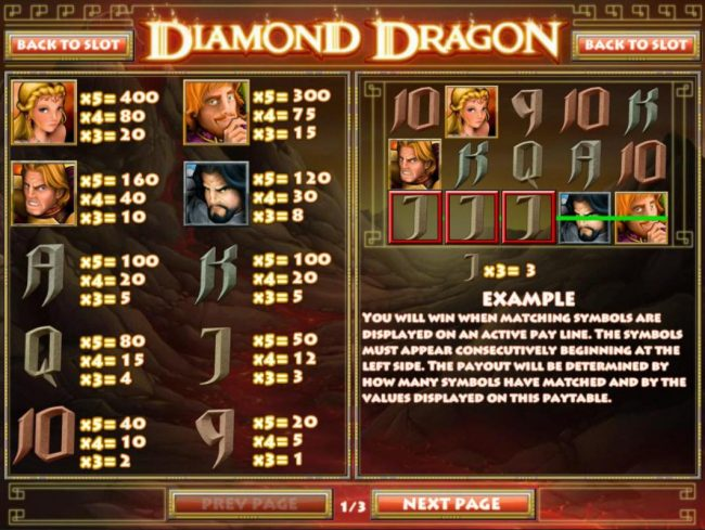 Mayan Fortune featuring the Video Slots Diamond Dragon with a maximum payout of $1,500