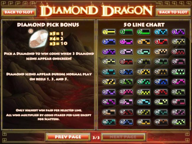 Simon Says featuring the Video Slots Diamond Dragon with a maximum payout of $1,500