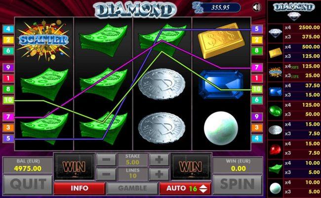 Diamond :: Multiple winning paylines