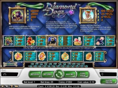 Fruity Vegas featuring the Video Slots Diamond Dogs with a maximum payout of $20,000