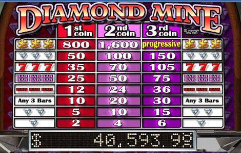 Slotastic featuring the Video Slots Diamond Mine with a maximum payout of $37,500