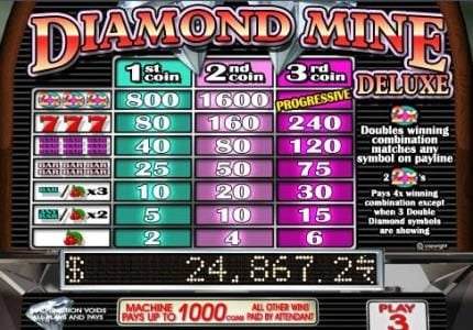Diamond Reels featuring the Video Slots Diamond Mine Deluxe with a maximum payout of $45,000