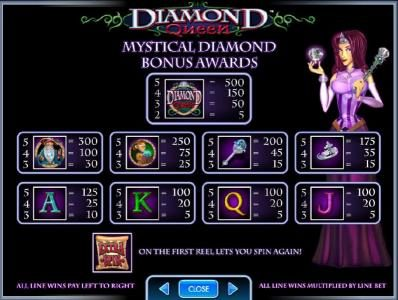Powerspins featuring the Video Slots Diamond Queen with a maximum payout of $250,000