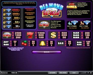 Diamond Wild :: Slot game symbols paytable