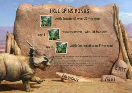 Casino Kaiser featuring the Video Slots Dino's Rhino with a maximum payout of $4,000