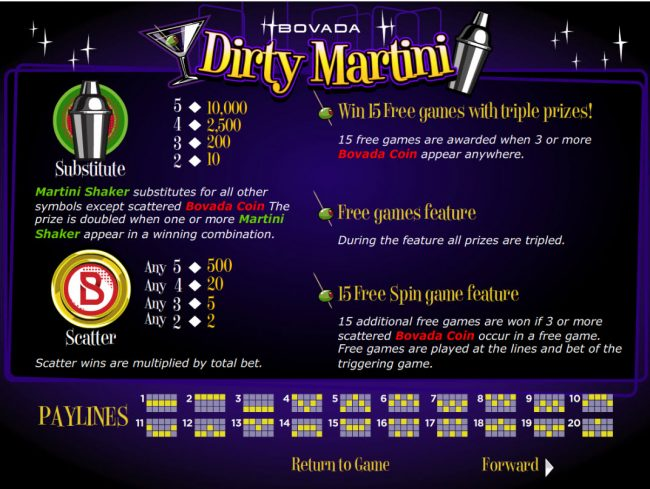 Play slots at Dreams: Dreams featuring the Video Slots Dirty Martini with a maximum payout of $200,000