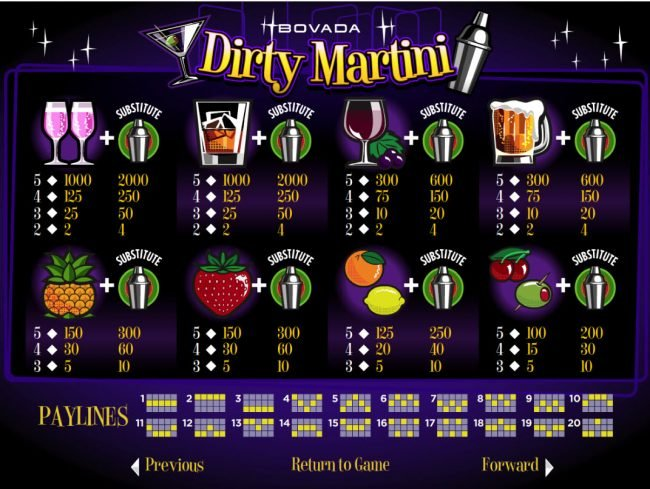 Mighty Slots featuring the Video Slots Dirty Martini with a maximum payout of $200,000
