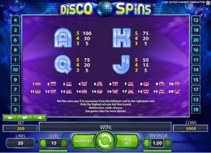 Fruity Vegas featuring the Video Slots Disco Spins with a maximum payout of $2000