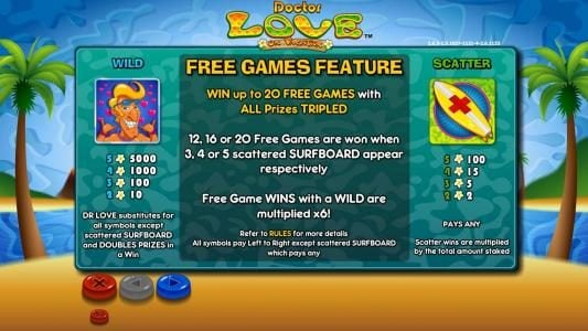 Slots Magic featuring the Video Slots Doctor Love On Vacation with a maximum payout of $10,000