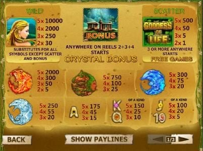 Goddess of Life :: slot game symbols paytable featuring wild, bonus and scatter symbols