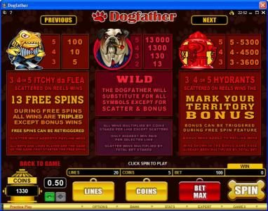 Spin Palace featuring the Video Slots Dogfather with a maximum payout of $37,500