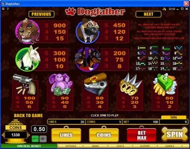 Vegas Country featuring the Video Slots Dogfather with a maximum payout of $37,500