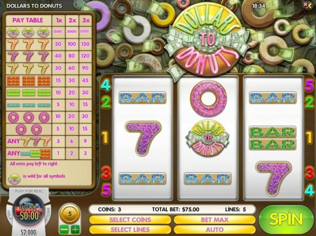 Dollars to Donuts :: A sure sweet bet themed main game board featuring three reels and 5 paylines with a $25,000 max payout