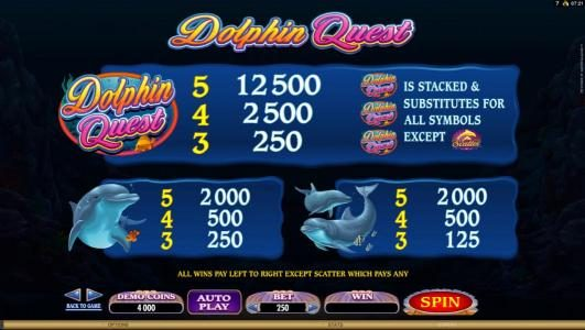 Piggs featuring the Video Slots Dolphin Quest with a maximum payout of $31,250