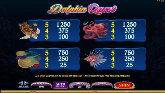 Fortune Junction featuring the Video Slots Dolphin Quest with a maximum payout of $31,250
