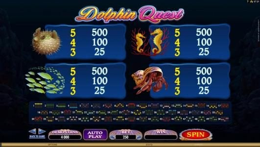 Golden Tiger featuring the Video Slots Dolphin Quest with a maximum payout of $31,250