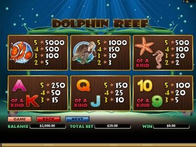 Dolphin Reef :: slot game symbols paytable