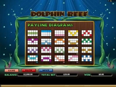 Dolphin Reef :: payline diagrams