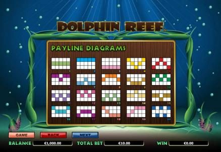 Spintropolis featuring the Video Slots Dolphin Reef with a maximum payout of $10,000