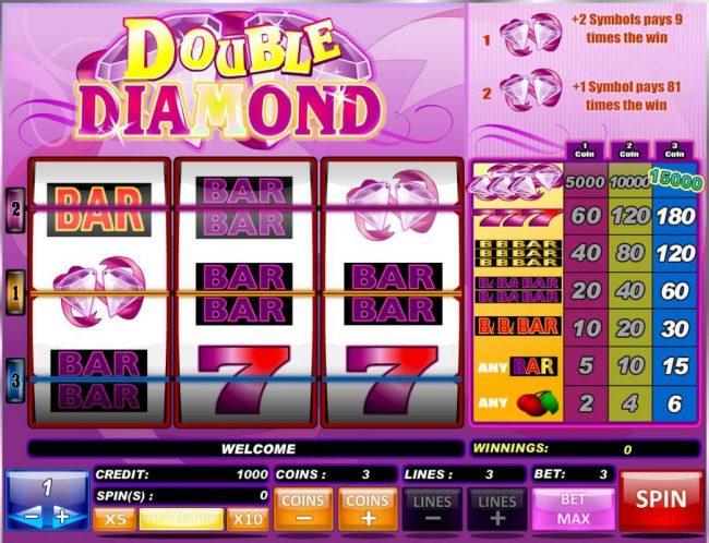 Play slots at Dasistcasino: Dasistcasino featuring the Video Slots Double Diamond with a maximum payout of $15,000