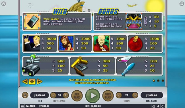 Vegas Crest featuring the Video Slots Double O Dollars with a maximum payout of $600,000
