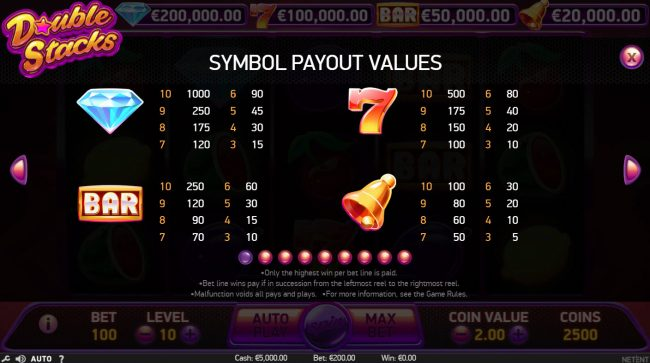 Simba Games featuring the Video Slots Double Stacks with a maximum payout of $200,000