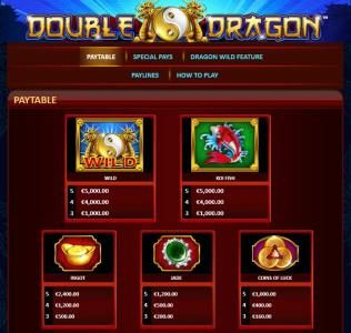 NetBet featuring the Video Slots Double Dragon with a maximum payout of $5,000