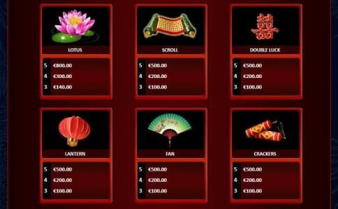 Play slots at Lapalingo: Lapalingo featuring the Video Slots Double Dragon with a maximum payout of $5,000