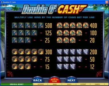 Casino Share featuring the video-Slots Double O' Cash with a maximum payout of $500,000