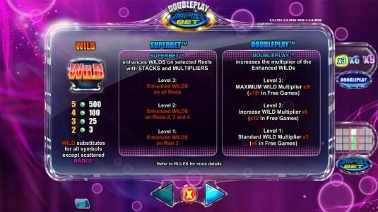 Euro King featuring the Video Slots Double Play SuperBet with a maximum payout of $225,000