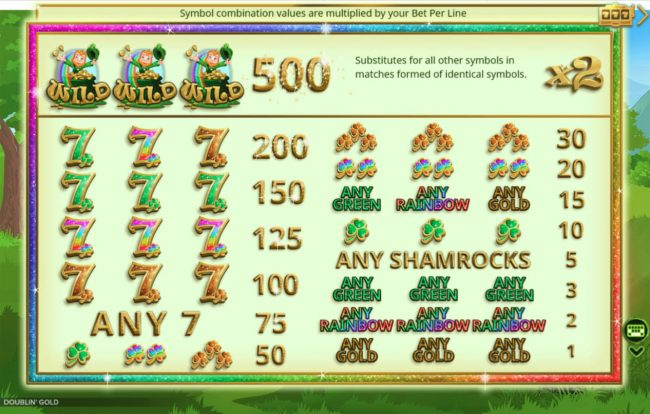 Magik Slots featuring the Video Slots Doublin' Gold with a maximum payout of $25,000